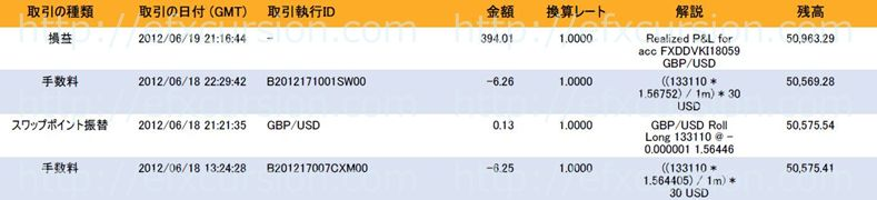 恋スキャFXビクトリーDX完全版のレビュー評価と実践検証20120618FX取引