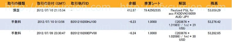 恋スキャFXビクトリーDX完全版のレビュー評価と実践検証20120710FX取引