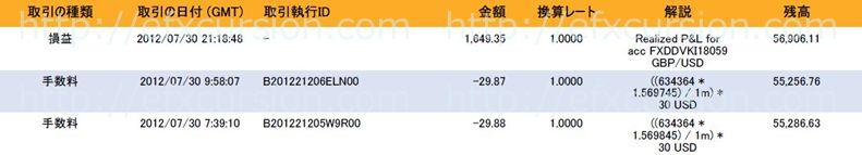 恋スキャFXビクトリーDX完全版のレビュー評価と実践検証20120730FX取引