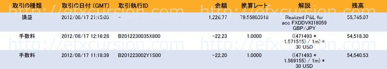 恋スキャFXビクトリーDX完全版のレビュー評価と実践検証20120817FX取引