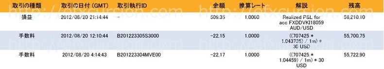 恋スキャFXビクトリーDX完全版のレビュー評価と実践検証20120820FX取引
