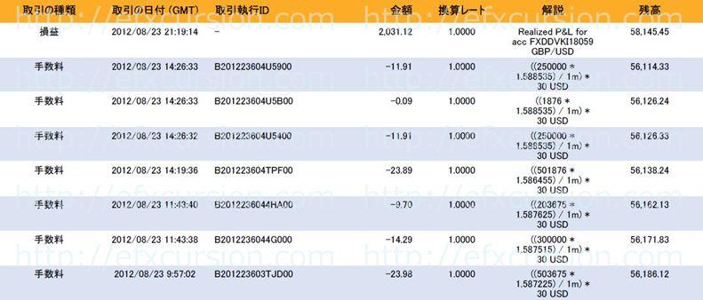 恋スキャFXビクトリーDX完全版のレビュー評価と実践検証20120823FX取引