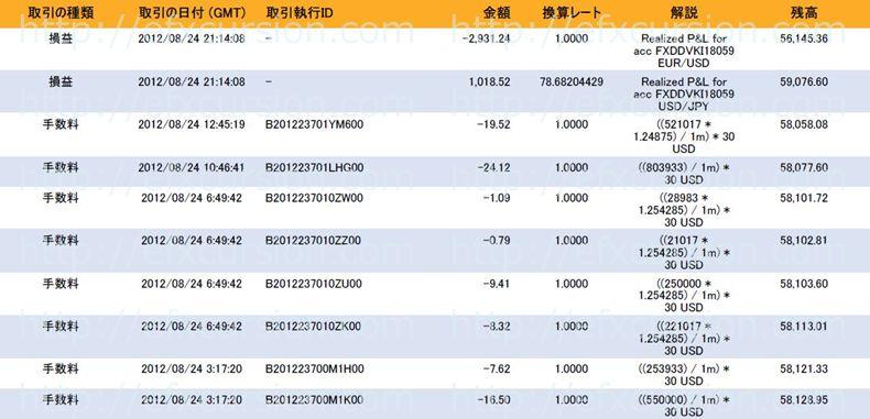 恋スキャFXビクトリーDX完全版のレビュー評価と実践検証20120824FX取引