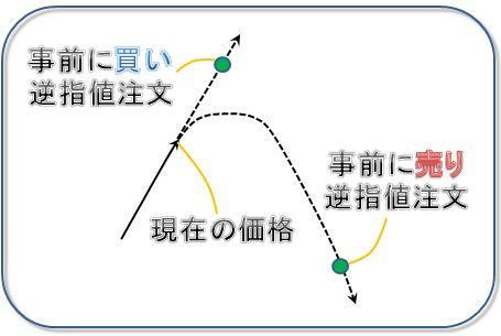 MT4_order22