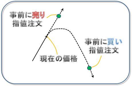 MT4_order9
