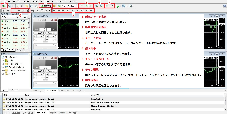 MT4_trade_syukinou