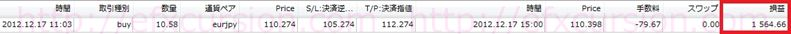 恋スキャFXビクトリーDX完全版のレビュー評価と実践検証20121217FX取引