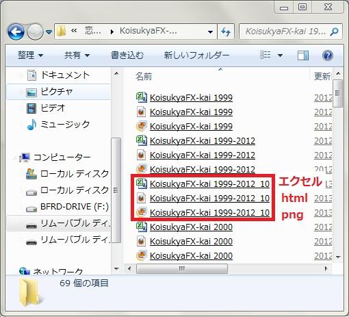 MT4_backtest_ketugo20