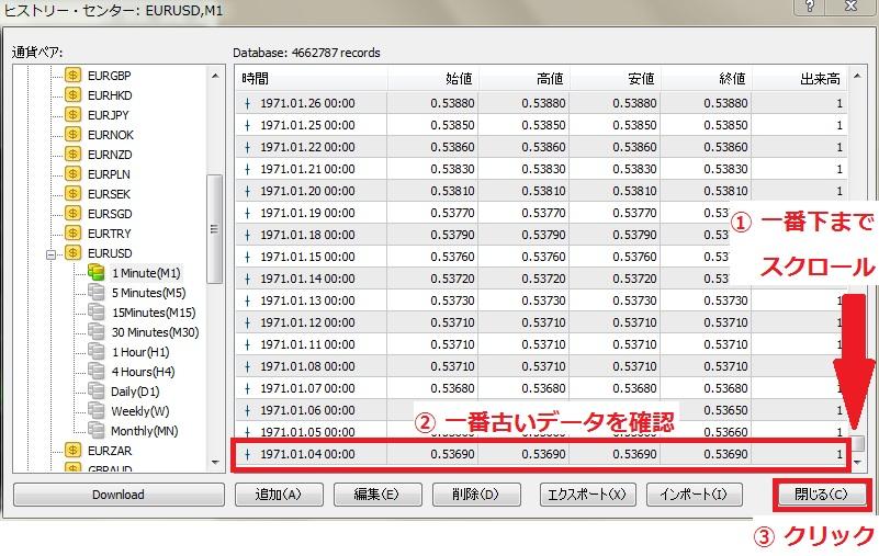 MT4_historydata15