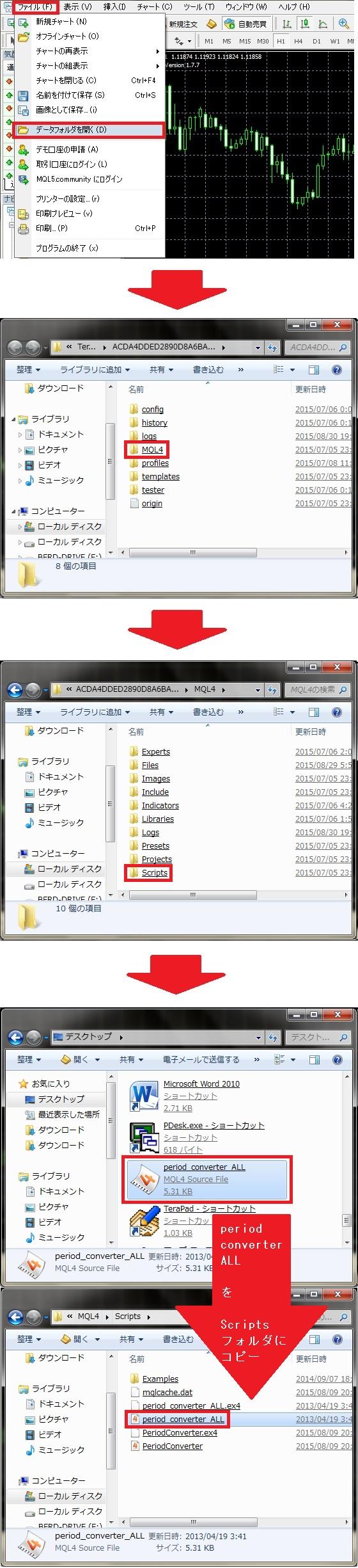 MT4_historydata28