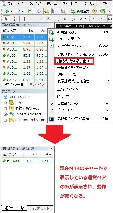 MT4_karuku