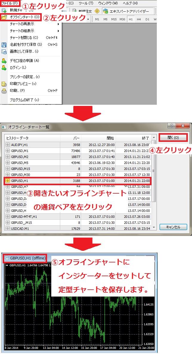 MT4_template6