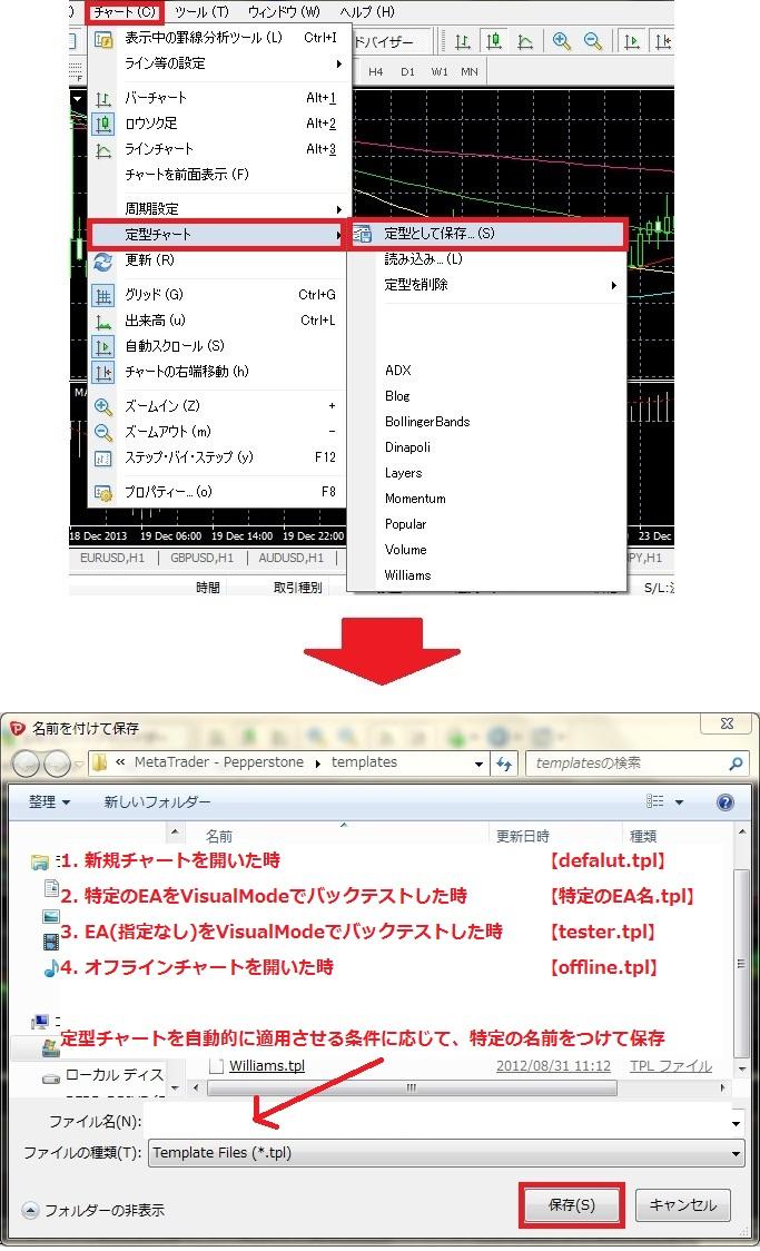 MT4_template7