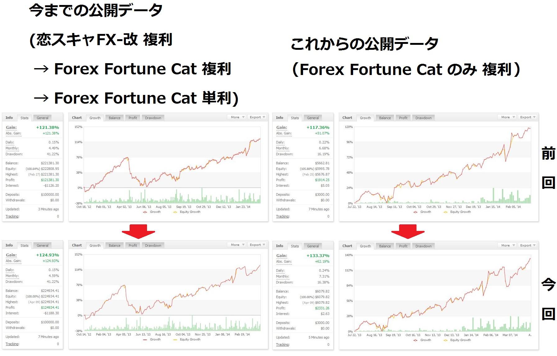 KoisukyaFX-kai_Forex-Fortune-Cat_20121014-20140409-2