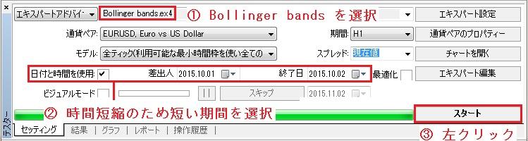 Bollinger bands5