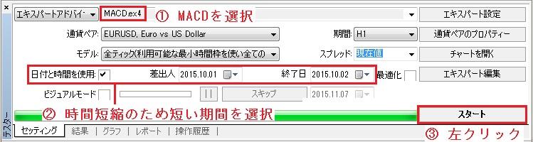 MACD5